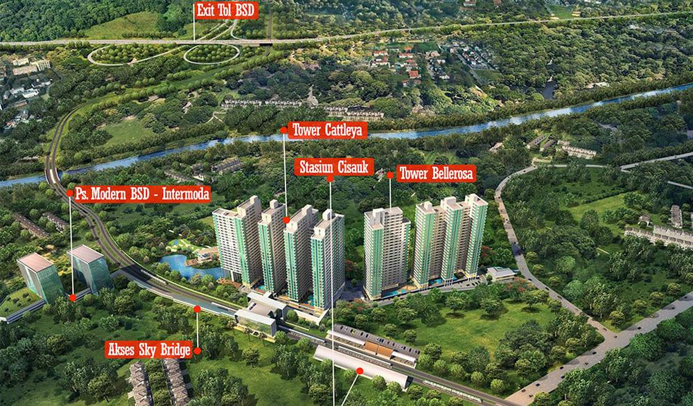 Posisi-Serpong-Garden-Apartment